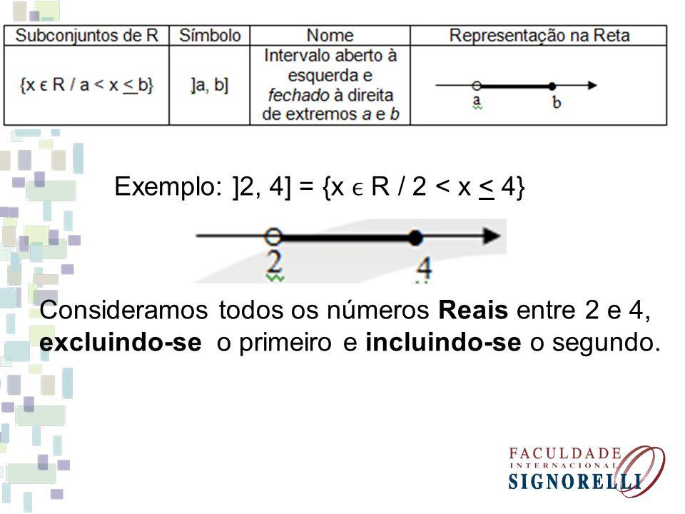 Exemplo: ]2, 4] = {x ϵ R / 2 < x < 4}